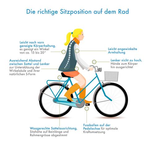 Lenker trekkingrad sattel abstand Beschwerdefrei Radfahren